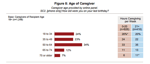 Age of Caregiver-min.png
