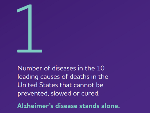 Alzheimers Facts-min.png