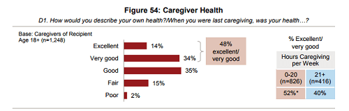 Caregiver Health-min.png